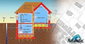 What is Radon Facebook image