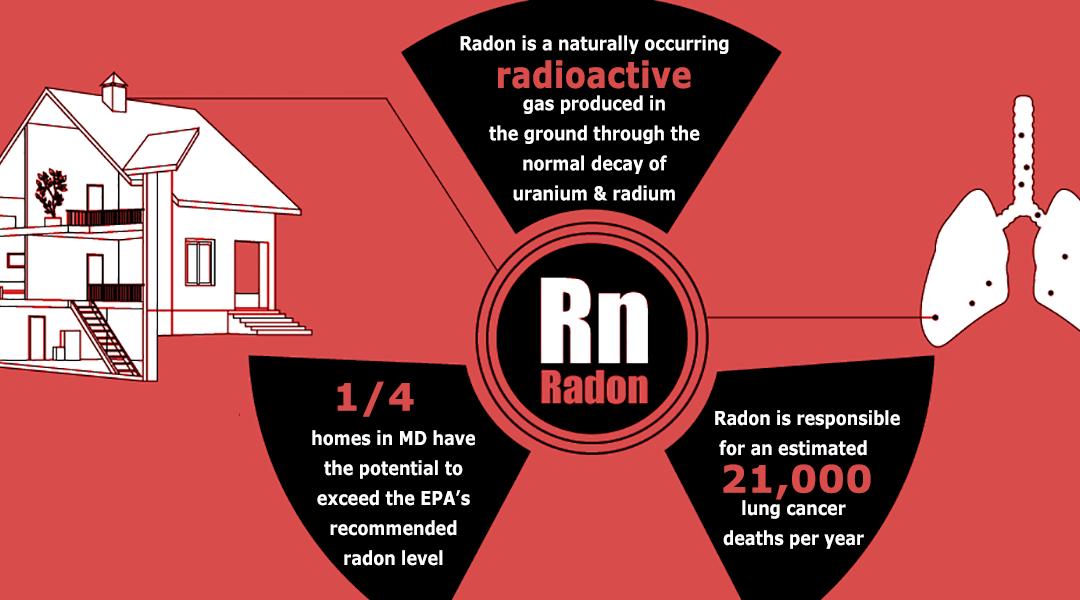 Leukemia and Radon Exposure