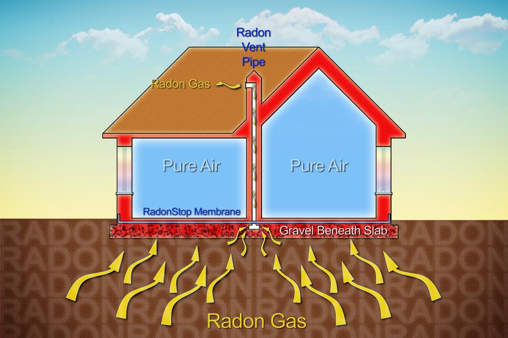 Debunking the Top 5 Radon Mitigation Myths
